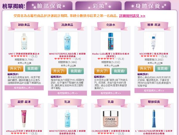 台湾化粧品ランキング
